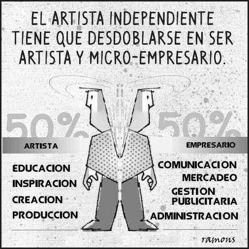 Saber compaginar ser artista y empresario a la vez