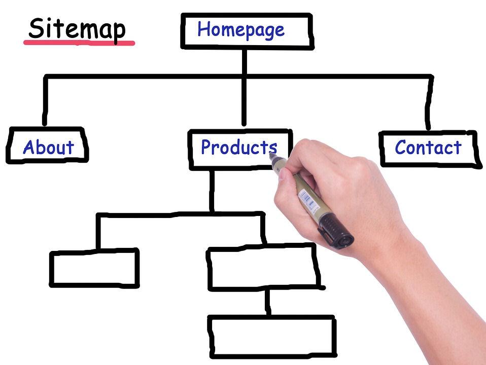 Blog Profesional: Pasos a seguir para tener una web rentable 18